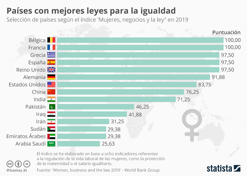 países_con_leyes_mas_igualitarias_para_las_mujeres